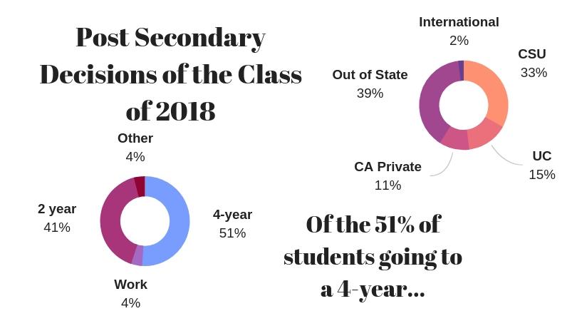 Collegiate pressure forms harmful attitudes about college