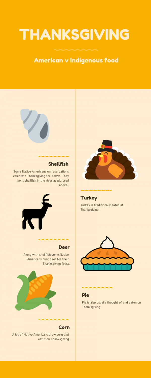 How people with indigenous roots celebrate Thanksgiving