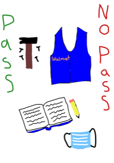 The Implications of Pass No Pass Grading